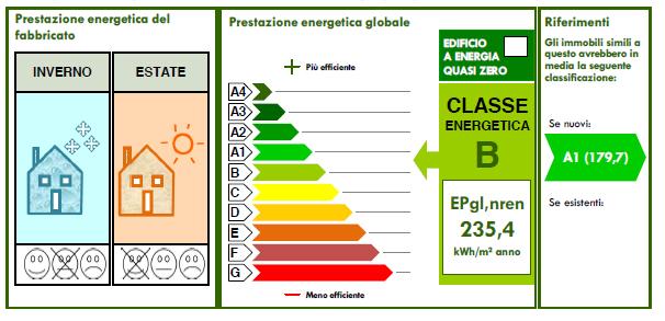 certificazione energetica 1